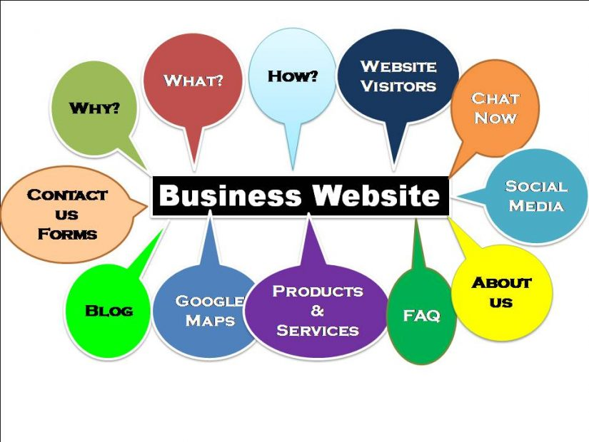 Importance of having a your own business website